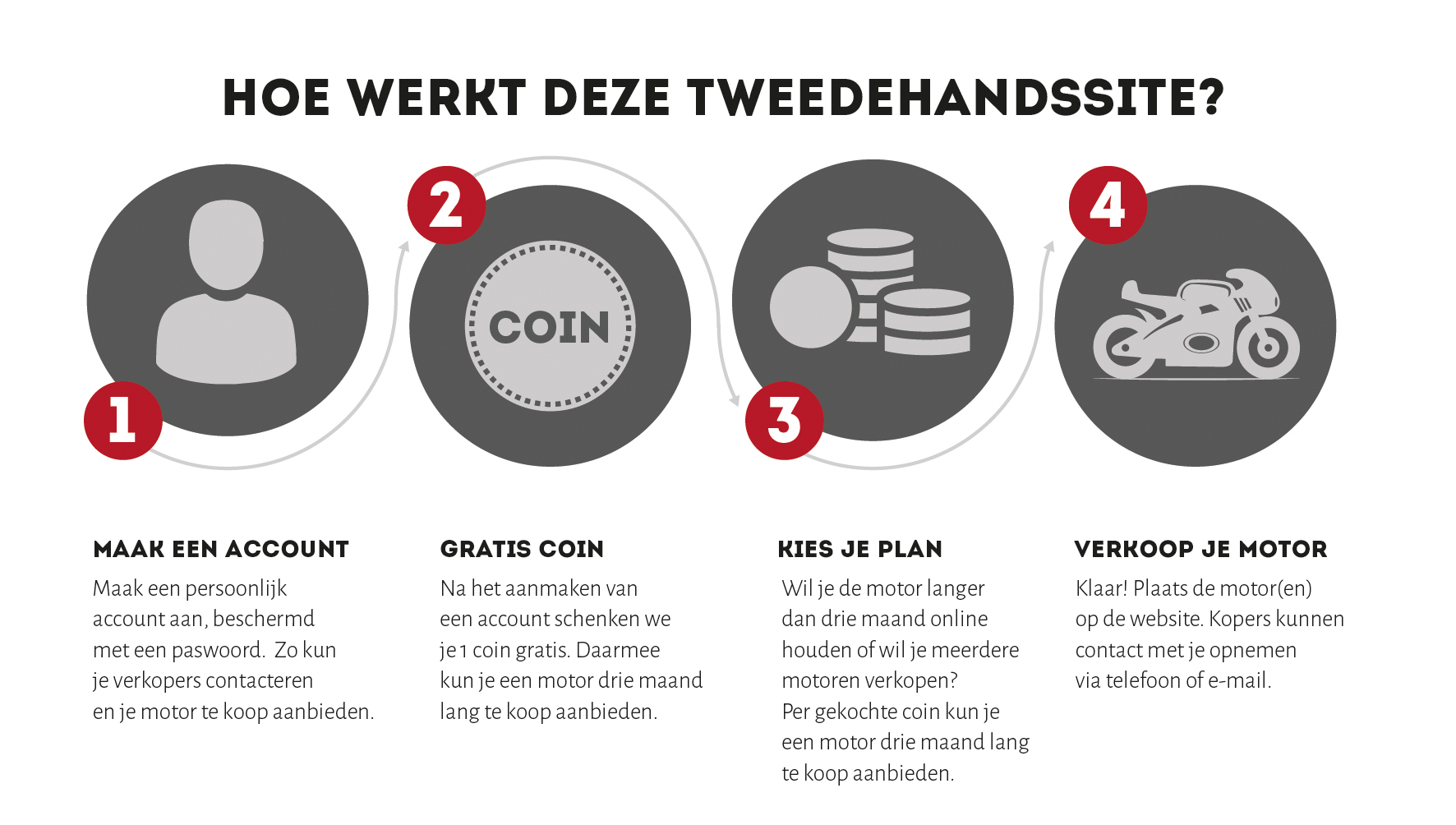 How-it-Works-Graphic-3maand